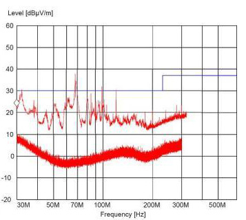 Noise reduction for filter